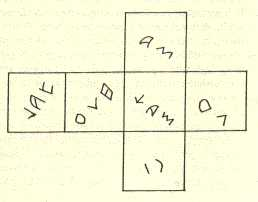 Etruscan numerals written on Tuscania Dice   From   http://www.pittau.it/Etrusco/Studi/dadi.html